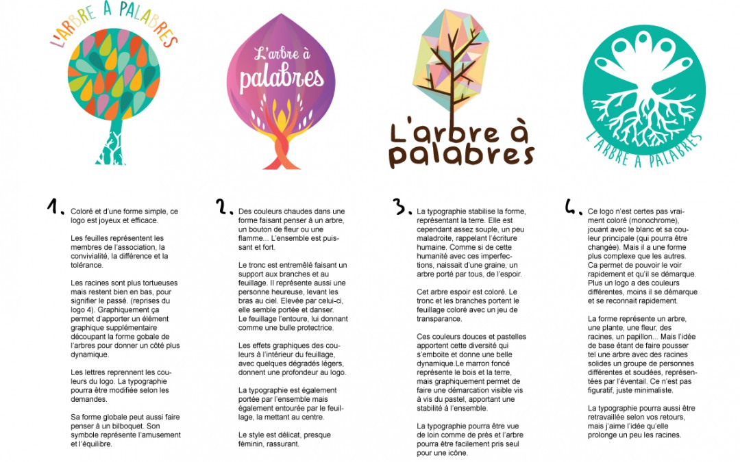 Communication visuelle de L'arbre à Palabres