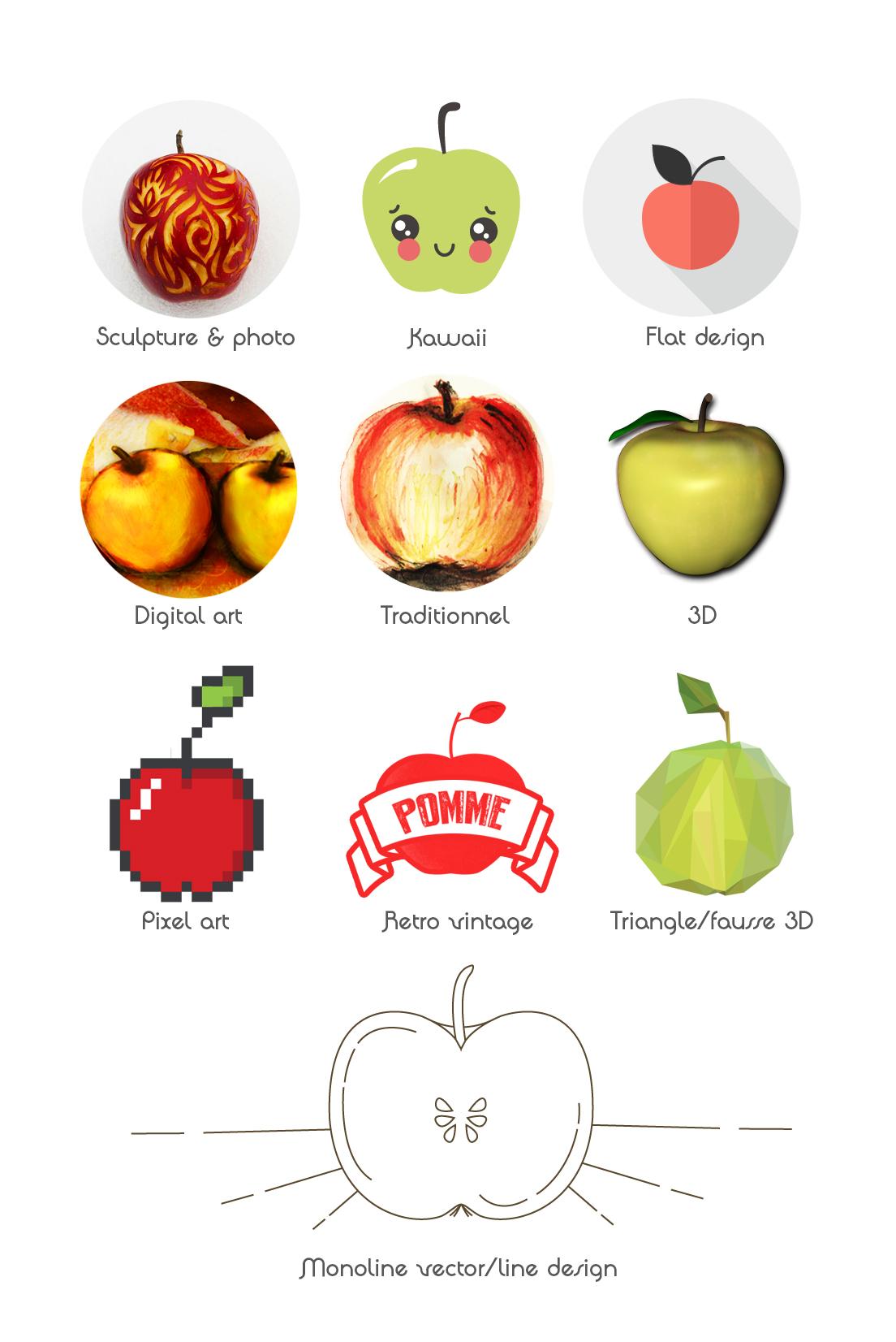 différents styles graphiques