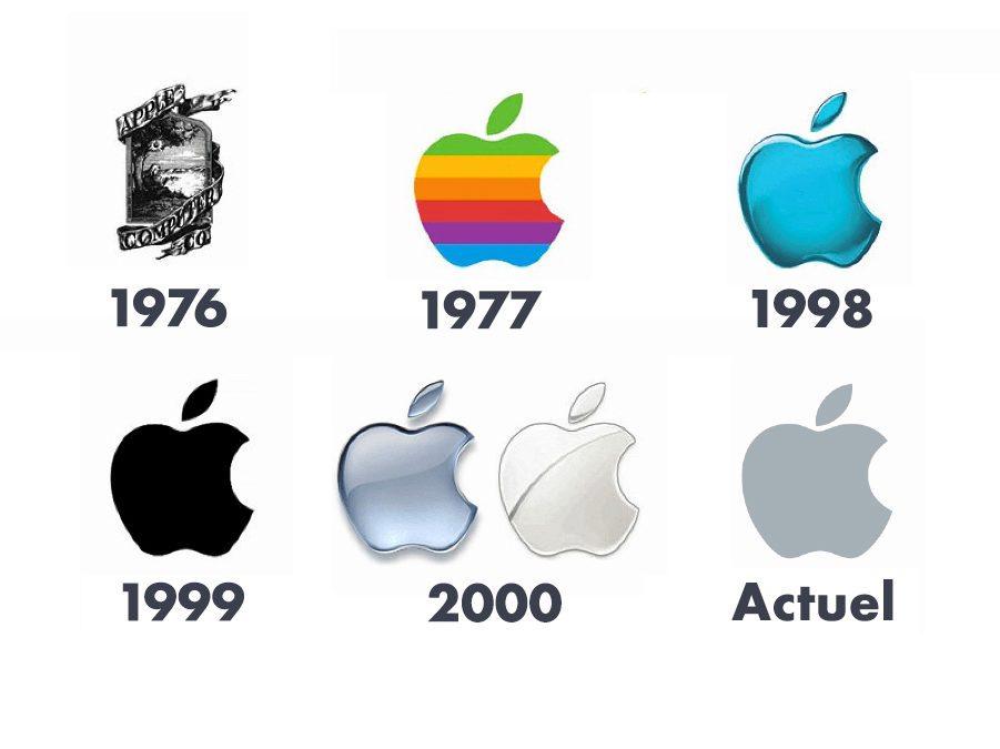 Comment le smartphone a changé le design :